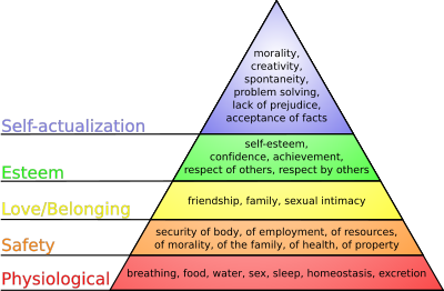 See the bottom of this hierarchy? That's you that is, trance. You're excretion you are.