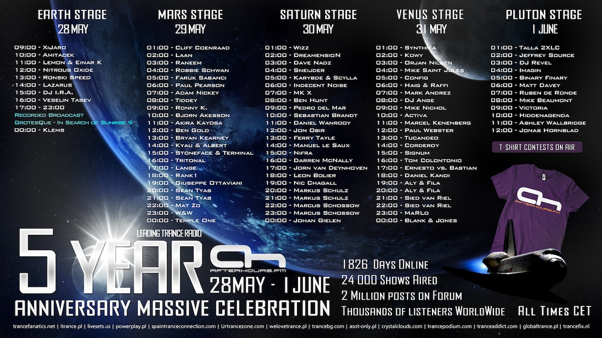 Trancehouseahfm 5 Year Anniversary Massive Celebration 下载